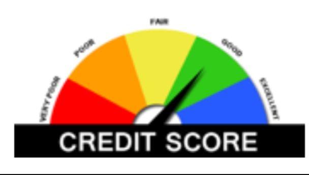 आपका अच्छा क्रेडिट स्कोर बैंकों से लोन दिलाएगा आशानी से